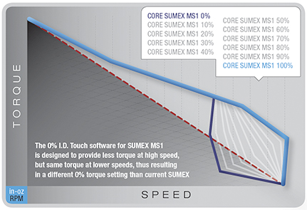 sumex-drill-idts-1